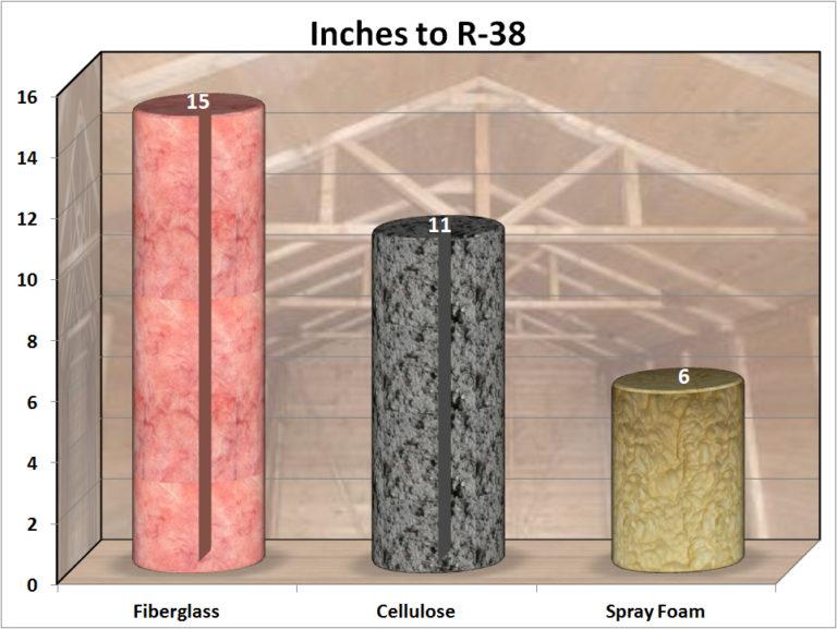 insulationr38-768x577